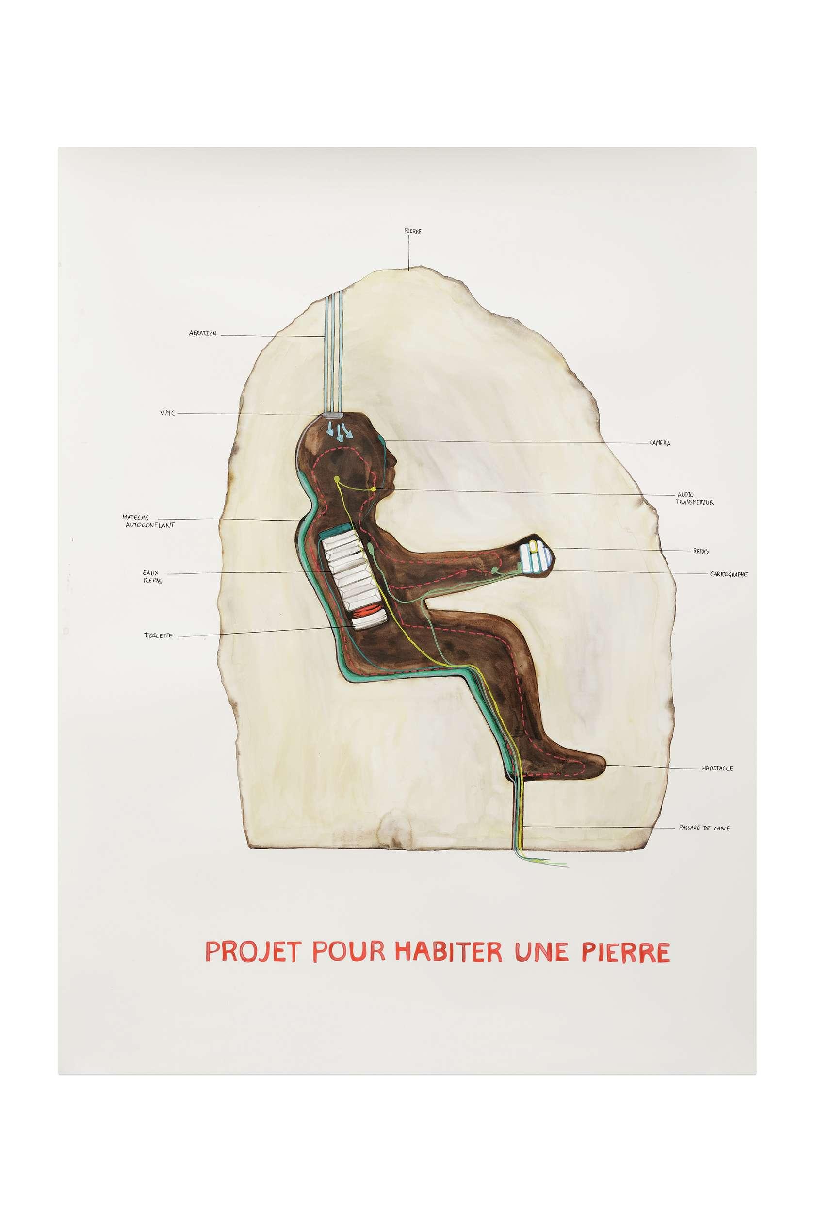 Abraham Poincheval, Projet pour habiter une pierre, 2017 Crayon et aquarelle sur papier